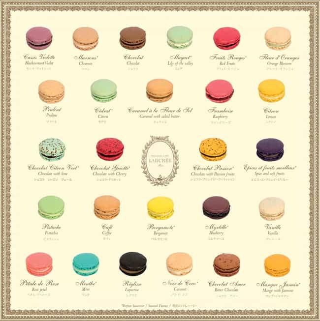 Macarons in paris 4 ladure urmus Image collections